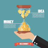Idea is money infographic Royalty Free Stock Image
