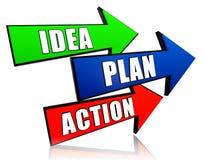 Idea, plan, acción en flechas Foto de archivo