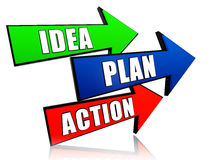 Idea, plan, action in arrows Stock Photo