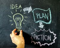 Idea plan action Royalty Free Stock Images