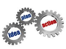 Idea, plan, action in silver grey gearwheels. Text idea, plan, action - words in 3d silver grey gearwheels Stock Photos