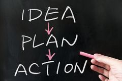Idea, plan, action Royalty Free Stock Image