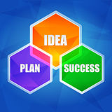 Idea, plan, success in hexagons, flat design Stock Image
