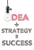 Idea plus strategy equal success, hand writing, innovation. Business stock photography