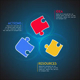 Idea resources actions infographic diagram. Corporate strategy schema. Vector Royalty Free Stock Photo