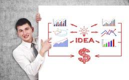 Idea scheme Royalty Free Stock Image