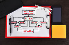 Idea scheme o Stock Image