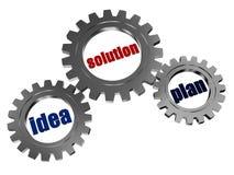 Idea, solution, plan in silver grey gearwheels Stock Photography