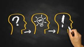 Idea solve problem concept Stock Photography