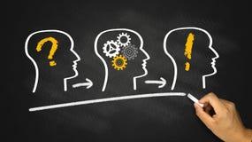 Idea solve problem concept. On blackboard Royalty Free Stock Image