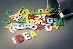 Idea spill Stock Photography