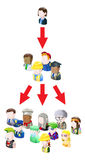 Idea spreading to lots of people. Graphic of an idea spreading to lots of people or similar concept stock illustration