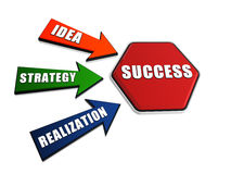 Idea, strategy, realization, success in arrows and hexagon Stock Image