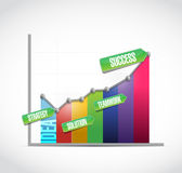 idea, strategy solution business success graph Royalty Free Stock Photo