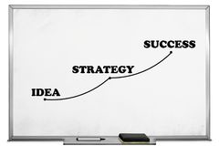 Idea, strategy, success on white board, goals stock images