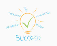 Idea for success Stock Image