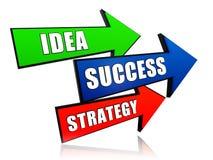 Idea, success, strategy Stock Photography
