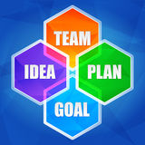 Idea, team, plan, goal in hexagons, flat design Royalty Free Stock Images