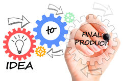 From idea to final product process illustrated by spinning gears Stock Photos
