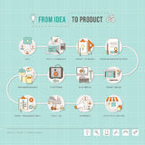 From idea to product royalty free illustration