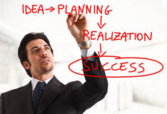 From idea to success. Businessman showing the way to success Royalty Free Stock Images