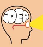 Idea in un essere umano Immagine Stock Libera da Diritti