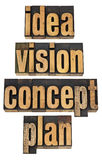 Idea, vision, concept and plan. A collage of isolated words in vintage letterpress wood type stock photo