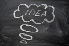 Idea. Word idea chalk written on the blackboard inside the cloud speach bubble stock image