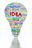 Idea Word Cloud. Bulb shaped of idea word cloud with white background stock illustration