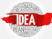 Idea word cloud Royalty Free Stock Photos