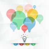 Idea - Word Cloud. Idea concept related words in bulb shape's tag cloud Stock Photos