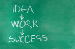 Idea-work-success Stock Photography