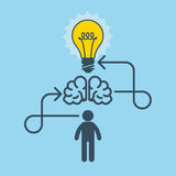 Idea y concepto de pensamiento, nuevos de la invención stock de ilustración