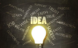 Ideal Blackboard. Ideal word written on blackboard with a lit bulb Royalty Free Stock Images