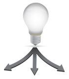 Ideal destination lightbulb concept illustration. Over white Stock Photography