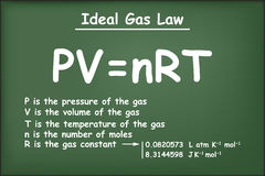 Ideal gas law on green chalkboard.  Royalty Free Stock Photos