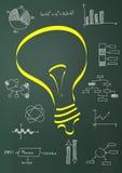 Ideal light bulb Stock Photography