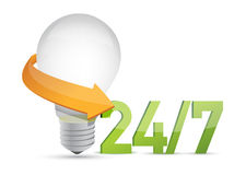 Ideas 24 7 service moving concept. Illustration design Royalty Free Stock Images