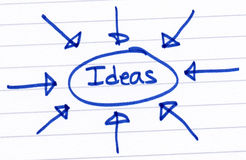 Ideas, circled and written on white paper. Stock Photo