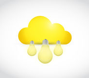 Ideas cloud computing concept Stock Photography