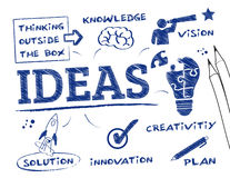 Ideas concept Stock Photos