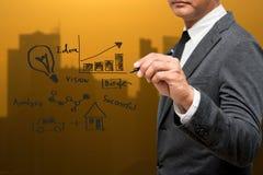 Ideas del negocio del dibujo del hombre de negocios Foto de archivo