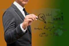 Ideas del negocio del dibujo del hombre de negocios Foto de archivo libre de regalías