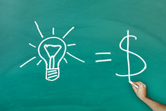 Ideas equal cash concept. On green blackboard Royalty Free Stock Images