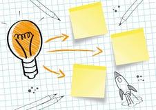 Ideas fuertes ilustración del vector