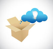 Ideas inside a box. illustration design. Over a white background Stock Photography