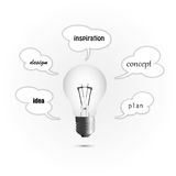 Ideas with lamp. Creative thinking Ideas with lamp Stock Photography