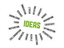 Ideas Sign Royalty Free Stock Photos