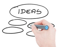 Ideas sign and hand holding felt tip pen Stock Image