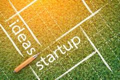 Ideas startup doodle on green field.jpg. Ideas startup doodle on green field texture background.jpg Royalty Free Stock Photos